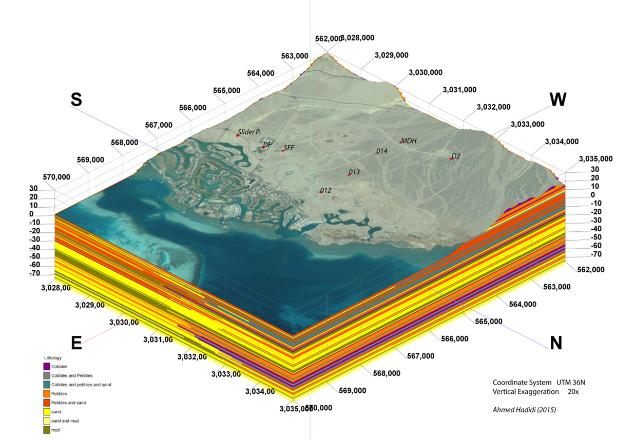 using internet geology term papers Term papers: the global village and the new economy - the global village and the and the explosive growth and use of the internet  geology global warming]:: 5.